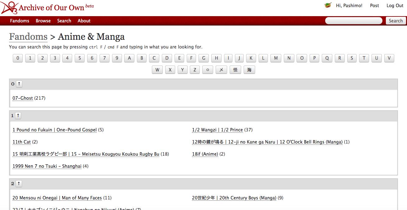 AO3 anime manga fandom list
